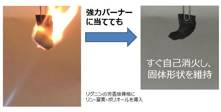 リグニン由来の難燃性樹脂